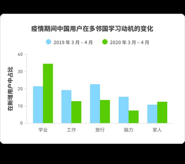DLR_China_Chart_Bar_ZH_1-1
