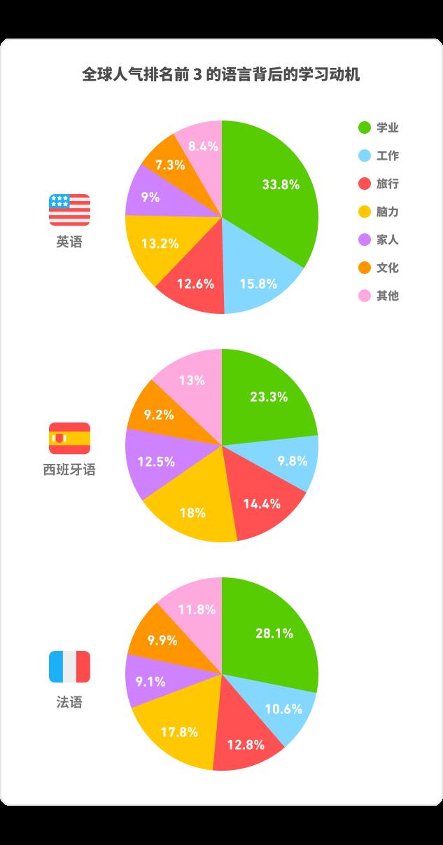 DLR_China_Chart_Pie_EN-ES-FR_1-1