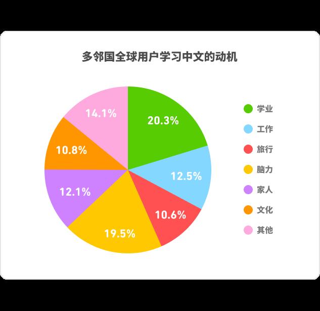 DLR_China_Chart_Pie_ZH_3-1