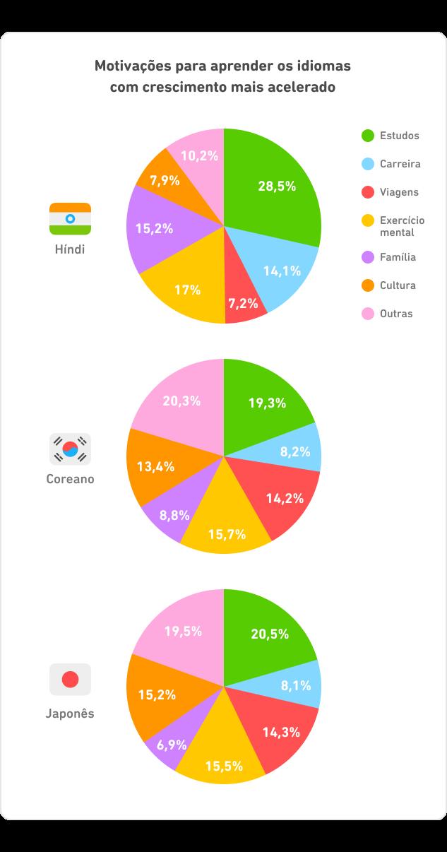 DLR_Global_Chart_Pie_HI_KO_JA_2-2