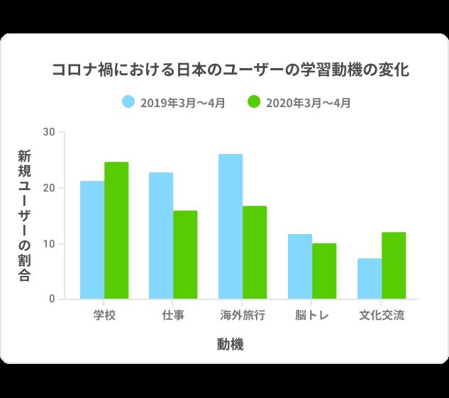DLR_Japan_Chart_Bar_Total_1-1