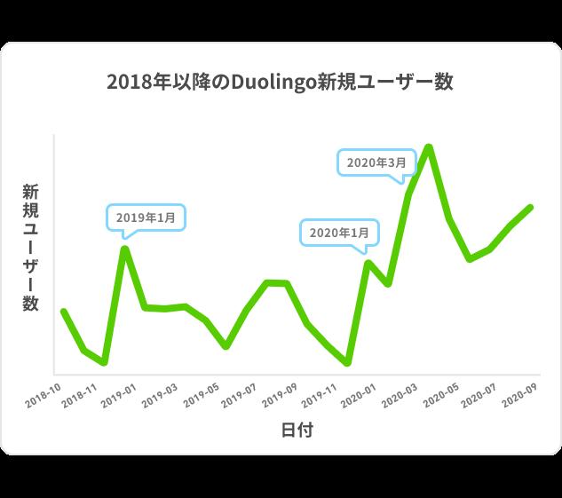 DLR_Japan_Chart_Line_Total_1-1