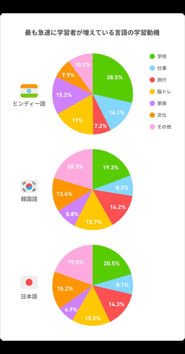 DLR_Japan_Chart_Pie_HI_KO_JA_2-1