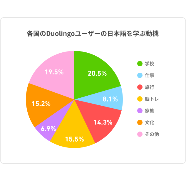 DLR_Japan_Chart_Pie_JA_3-1