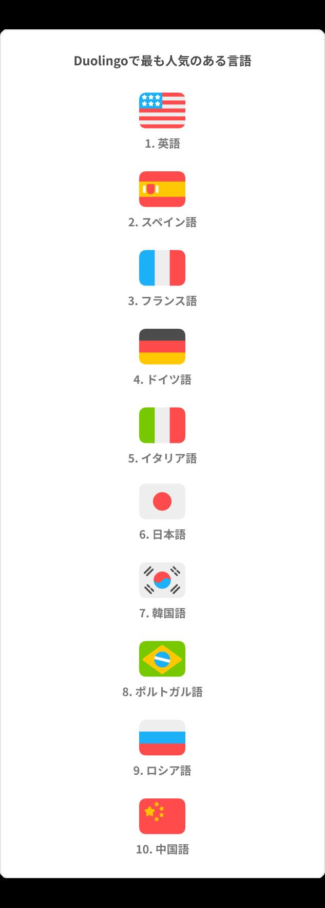 DLR_Japan_Top10_1