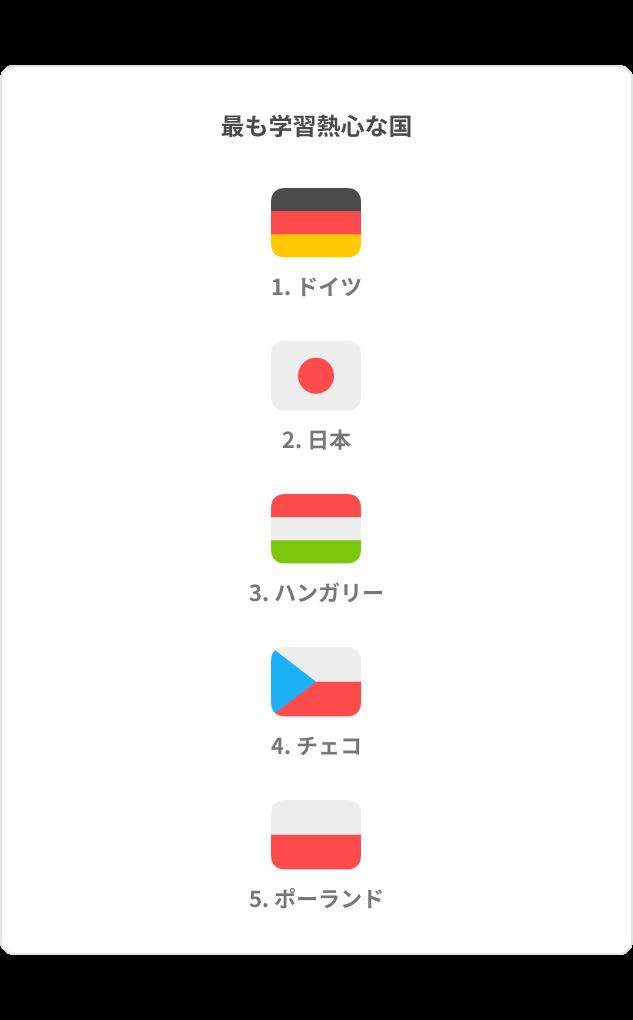 DLR_Japan_Top5_Hardest_4-1