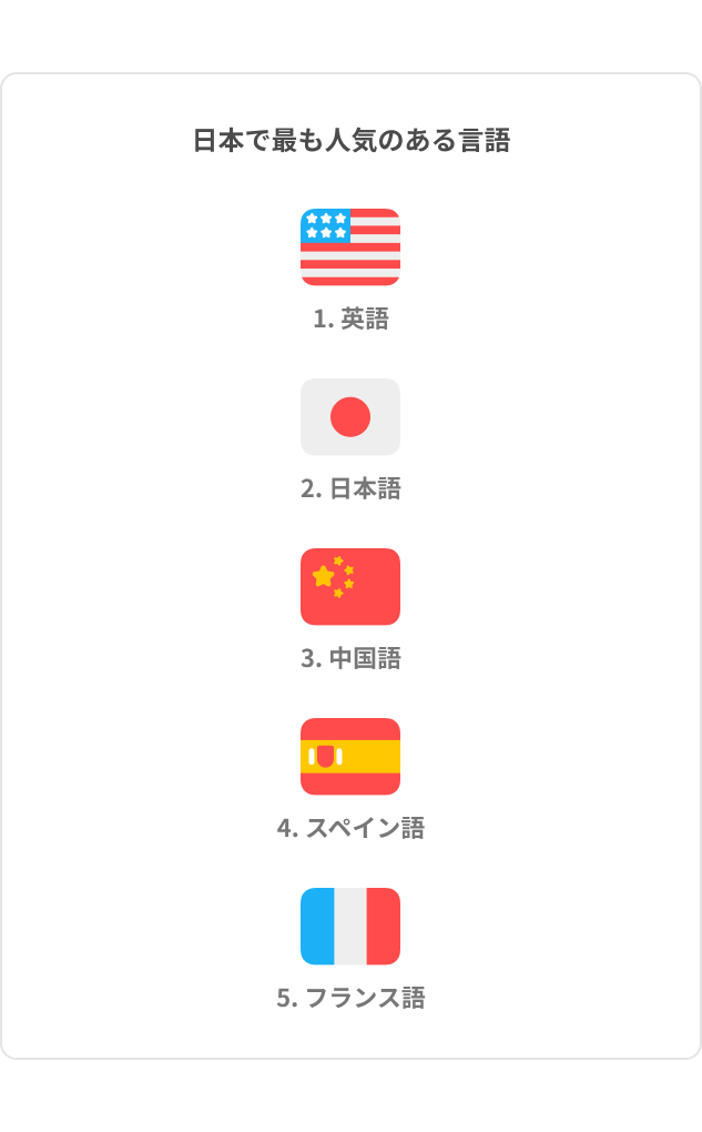 DLR_Japan_Top5_Popular_2-1