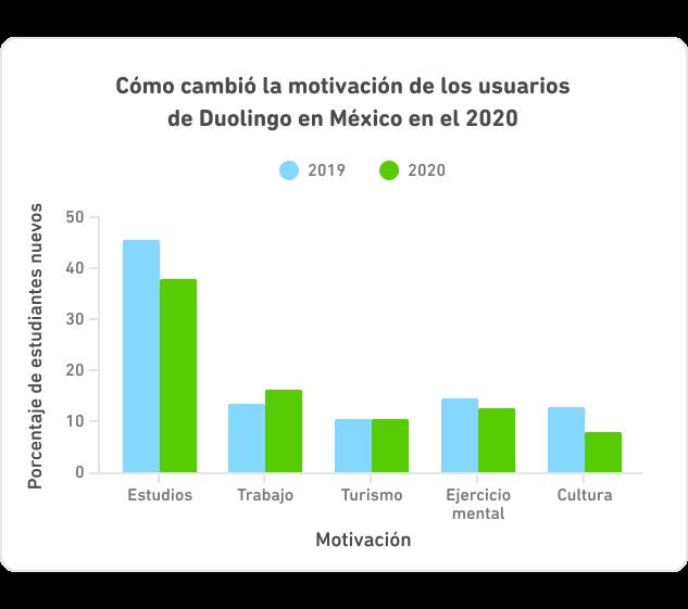 DLR_Mexico_Chart_Bar_MX_1-1