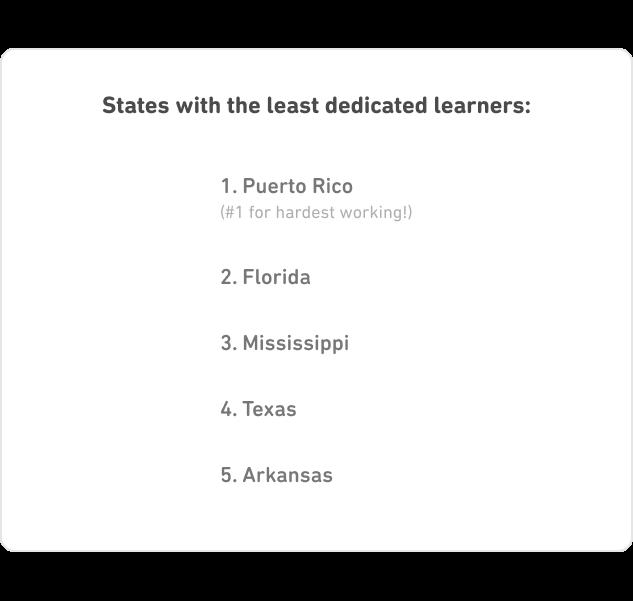 DLR_US_Top5_Least-Dedicated-US_6--1-